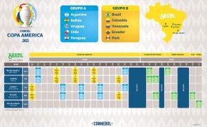 Tabela da Copa América 2021, no Brasil